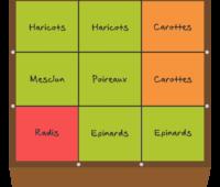 Planification des cultures pour mars et avril dans le premier carré