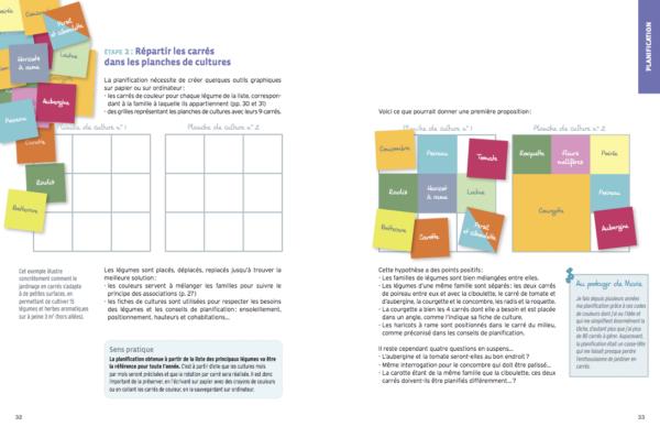 Pages dédiés à la planification du potager