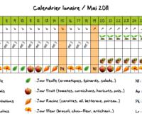 Lune archives page 1 autour du potager - Potager mois par mois ...