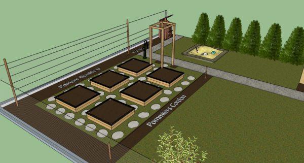 Plan du nouveau jardin